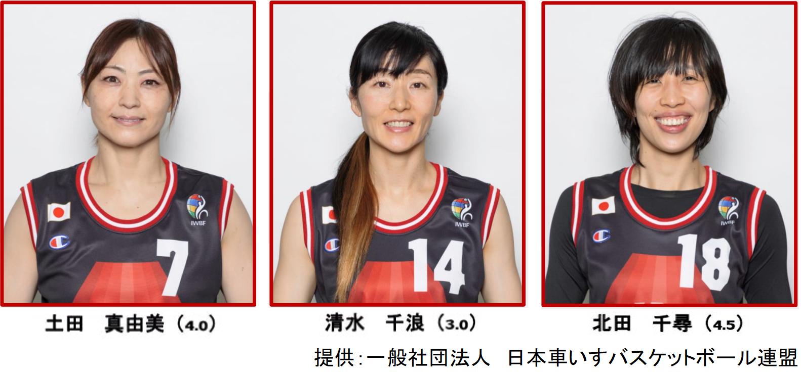 【車いすバスケットボール競技】東京2020パラリンピックに滋賀県ゆかりの3選手が選出!!